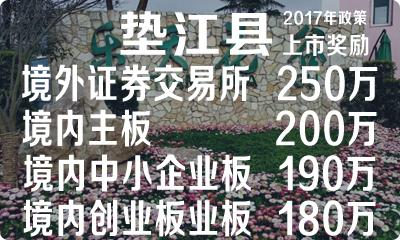 """垫江县企业对在重庆股份转让中心挂牌、在""""新三板""""挂牌的奖励……"""